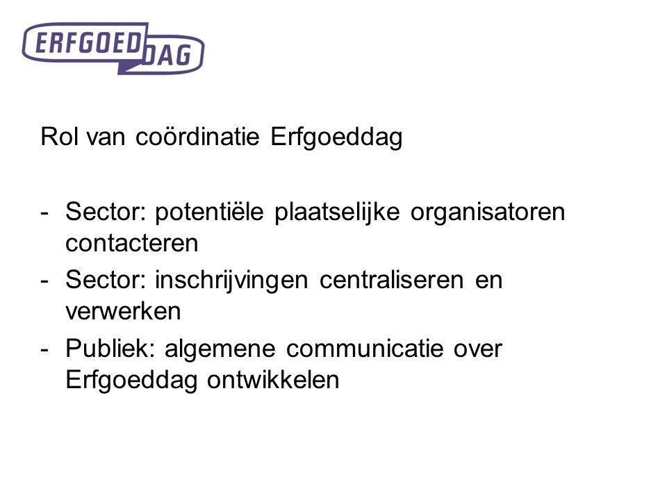 Rol van coördinatie Erfgoeddag -Sector: potentiële plaatselijke organisatoren contacteren -Sector: inschrijvingen centraliseren en verwerken -Publiek: