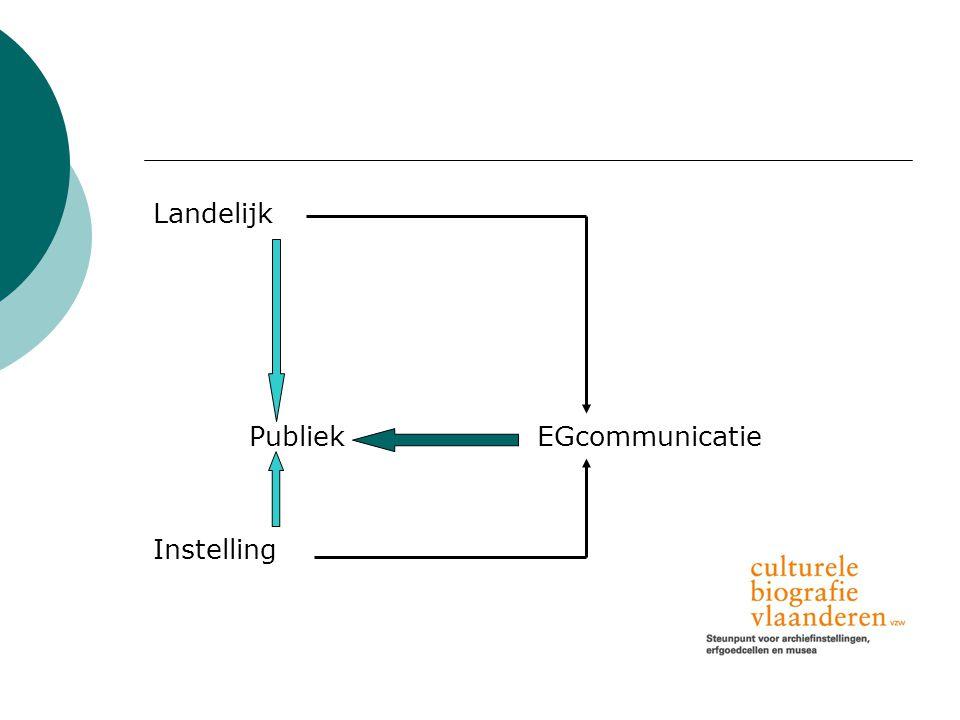 Landelijk PubliekEGcommunicatie Instelling