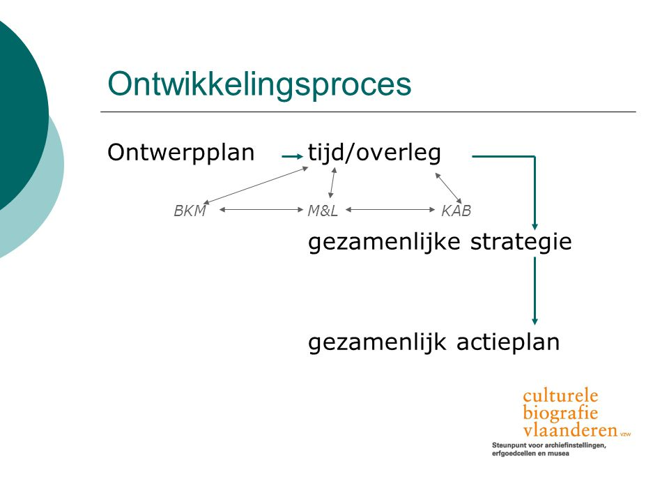 Ontwikkelingsproces Ontwerpplantijd/overleg BKMM&LKAB gezamenlijke strategie gezamenlijk actieplan