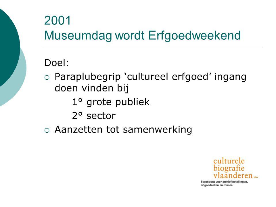 2001 Museumdag wordt Erfgoedweekend Doel:  Paraplubegrip 'cultureel erfgoed' ingang doen vinden bij 1° grote publiek 2° sector  Aanzetten tot samenwerking