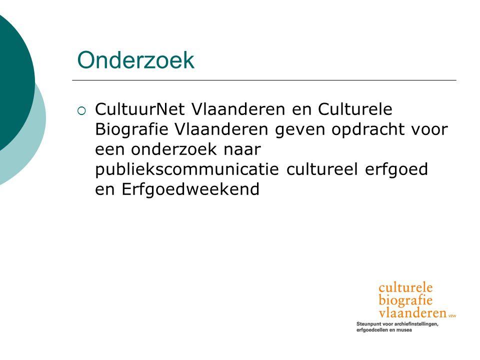 Onderzoek  CultuurNet Vlaanderen en Culturele Biografie Vlaanderen geven opdracht voor een onderzoek naar publiekscommunicatie cultureel erfgoed en Erfgoedweekend
