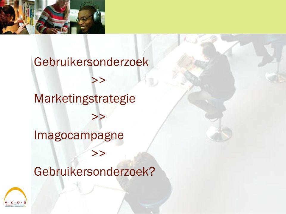 Gebruikersonderzoek >> Marketingstrategie >> Imagocampagne >> Gebruikersonderzoek