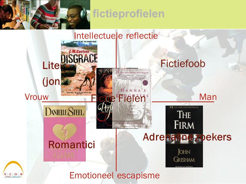 fictieprofielen Intellectuele reflectie Emotioneel escapisme VrouwMan Literairen (jong/oud) Romantici Adrenaline zoekers Fictie Fielen Fictiefoob