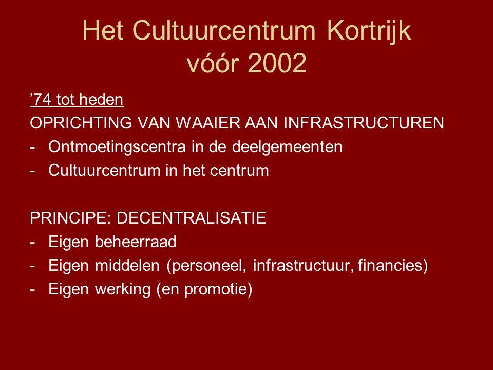 Het Cultuurcentrum Kortrijk vóór 2002 '74 tot heden OPRICHTING VAN WAAIER AAN INFRASTRUCTUREN -Ontmoetingscentra in de deelgemeenten -Cultuurcentrum in het centrum PRINCIPE: DECENTRALISATIE -Eigen beheerraad -Eigen middelen (personeel, infrastructuur, financies) -Eigen werking (en promotie)