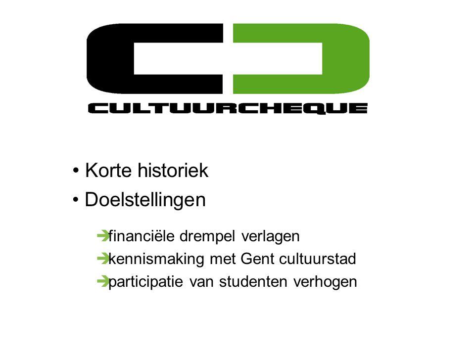 Korte historiek Doelstellingen è financiële drempel verlagen è kennismaking met Gent cultuurstad è participatie van studenten verhogen