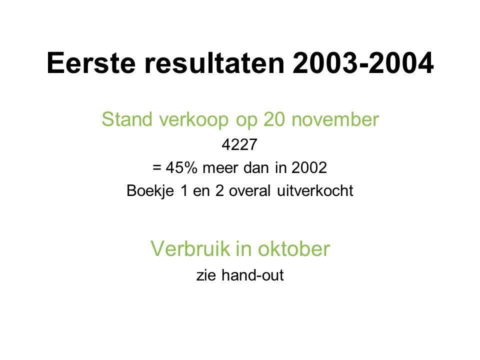 Eerste resultaten 2003-2004 Stand verkoop op 20 november 4227 = 45% meer dan in 2002 Boekje 1 en 2 overal uitverkocht Verbruik in oktober zie hand-out