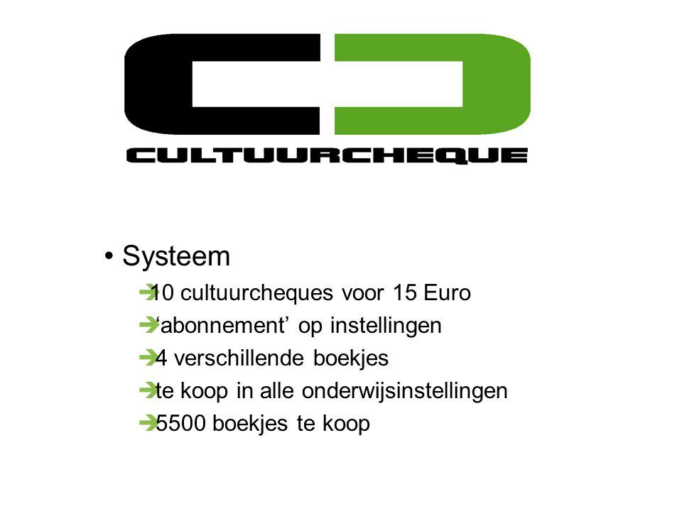 Systeem è10 cultuurcheques voor 15 Euro è 'abonnement' op instellingen è 4 verschillende boekjes è te koop in alle onderwijsinstellingen è 5500 boekjes te koop