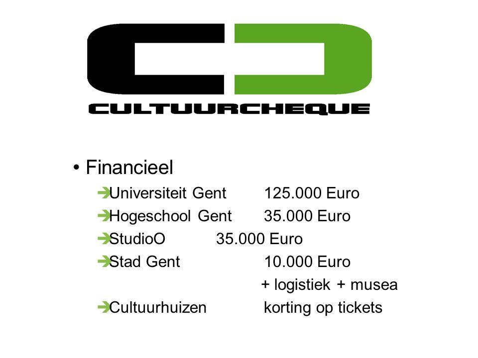 Financieel è Universiteit Gent 125.000 Euro  Hogeschool Gent 35.000 Euro è StudioO35.000 Euro è Stad Gent10.000 Euro + logistiek + musea è Cultuurhuizenkorting op tickets