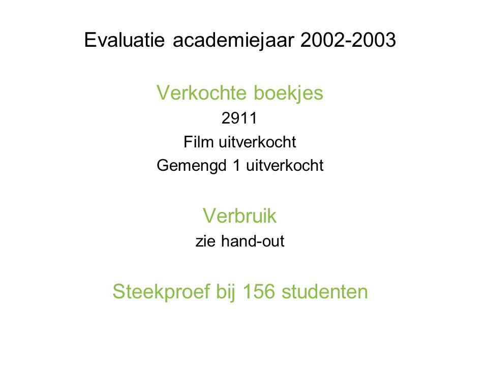 Evaluatie academiejaar 2002-2003 Verkochte boekjes 2911 Film uitverkocht Gemengd 1 uitverkocht Verbruik zie hand-out Steekproef bij 156 studenten