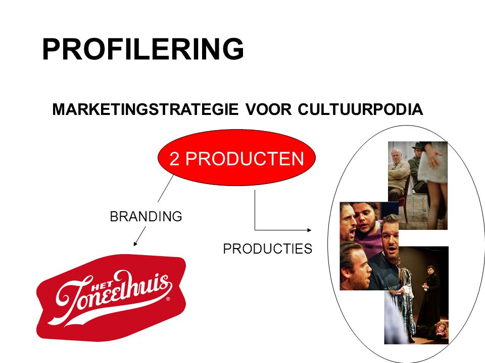 PROFILERING MARKETINGSTRATEGIE VOOR CULTUURPODIA 2 PRODUCTEN BRANDING PRODUCTIES