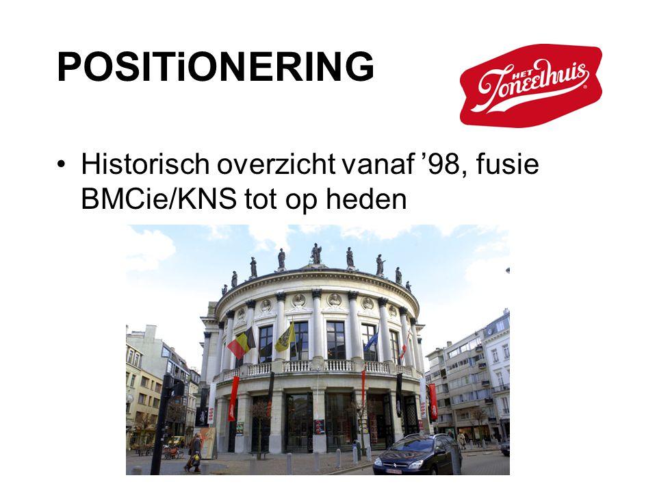 POSITiONERING Historisch overzicht vanaf '98, fusie BMCie/KNS tot op heden