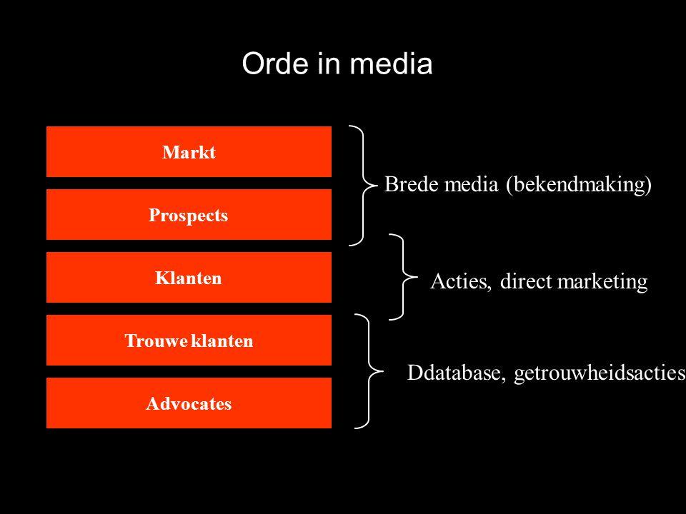 Orde in media Markt Prospects Klanten Trouwe klanten Advocates Brede media (bekendmaking) Ddatabase, getrouwheidsacties Acties, direct marketing