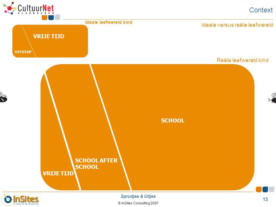 © InSites Consulting 2007 13 Spruitjes & Uitjes Context Reële leefwereld kind SCHOOL SCHOOL AFTER SCHOOL VRIJE TIJD UITSTAP Ideale leefwereld kind Ideale versus reële leefwereld