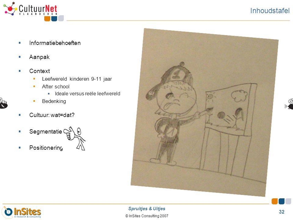 © InSites Consulting 2007 32 Spruitjes & Uitjes Inhoudstafel  Informatiebehoeften  Aanpak  Context  Leefwereld kinderen 9-11 jaar  After school 