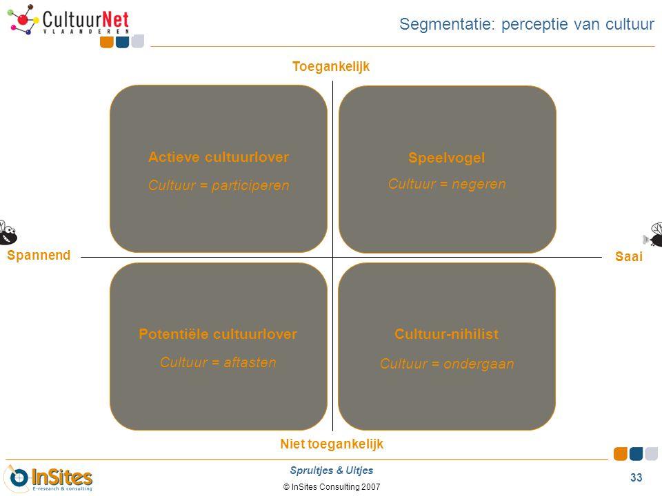 © InSites Consulting 2007 33 Spruitjes & Uitjes Saai Toegankelijk Segmentatie: perceptie van cultuur Niet toegankelijk Spannend Actieve cultuurlover C