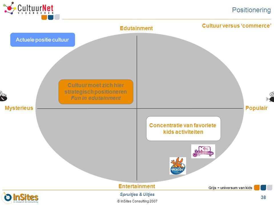 © InSites Consulting 2007 38 Spruitjes & Uitjes Populair Edutainment Cultuur versus 'commerce' Entertainment Mysterieus Concentratie van favoriete kid