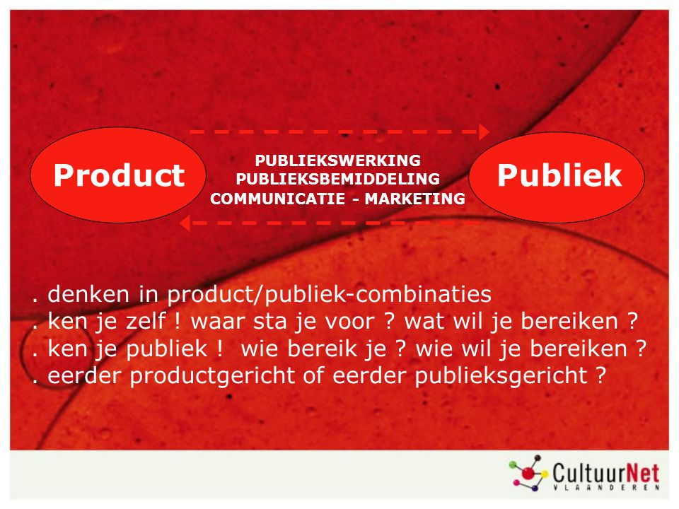 ProductPubliek PUBLIEKSWERKING PUBLIEKSBEMIDDELING COMMUNICATIE - MARKETING.