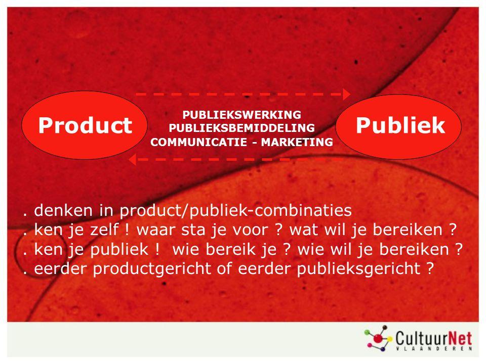 ProductPubliek PUBLIEKSWERKING PUBLIEKSBEMIDDELING COMMUNICATIE - MARKETING. denken in product/publiek-combinaties. ken je zelf ! waar sta je voor ? w