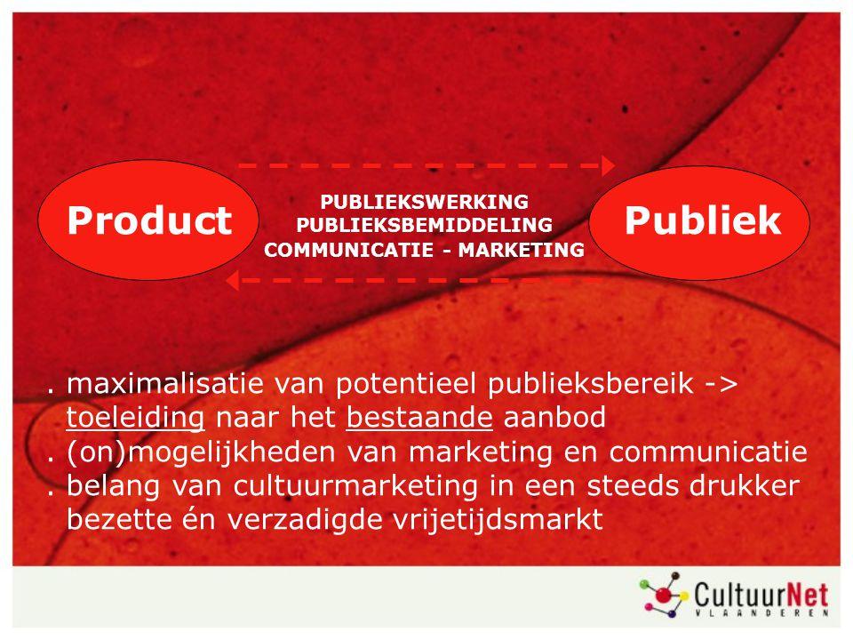 ProductPubliek PUBLIEKSWERKING PUBLIEKSBEMIDDELING COMMUNICATIE - MARKETING. maximalisatie van potentieel publieksbereik -> toeleiding naar het bestaa