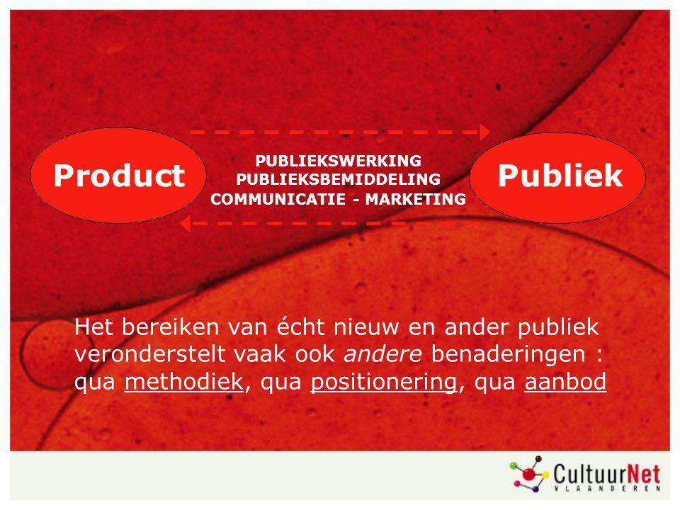 ProductPubliek PUBLIEKSWERKING PUBLIEKSBEMIDDELING COMMUNICATIE - MARKETING Het bereiken van écht nieuw en ander publiek veronderstelt vaak ook andere benaderingen : qua methodiek, qua positionering, qua aanbod