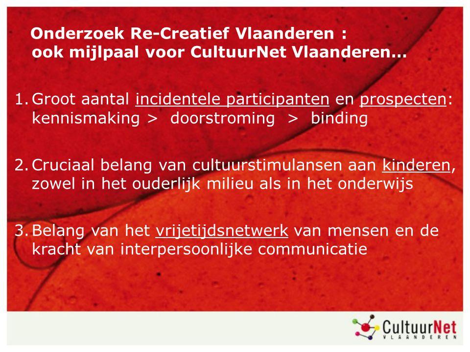Onderzoek Re-Creatief Vlaanderen : ook mijlpaal voor CultuurNet Vlaanderen… 1.Groot aantal incidentele participanten en prospecten: kennismaking > doo