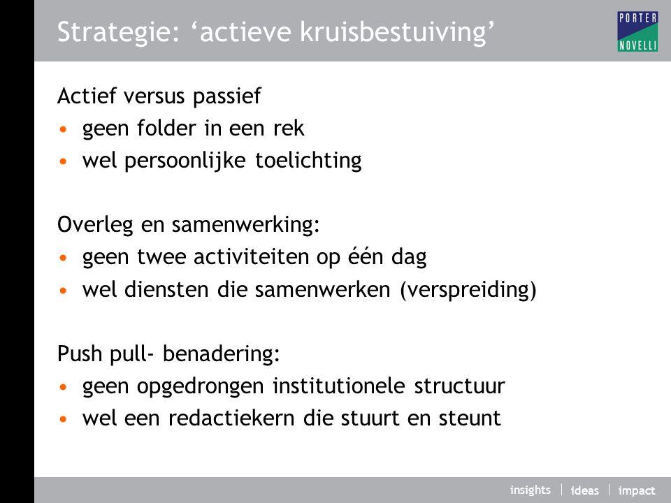 insights ideasimpact Strategie: 'actieve kruisbestuiving' Actief versus passief geen folder in een rek wel persoonlijke toelichting Overleg en samenwe
