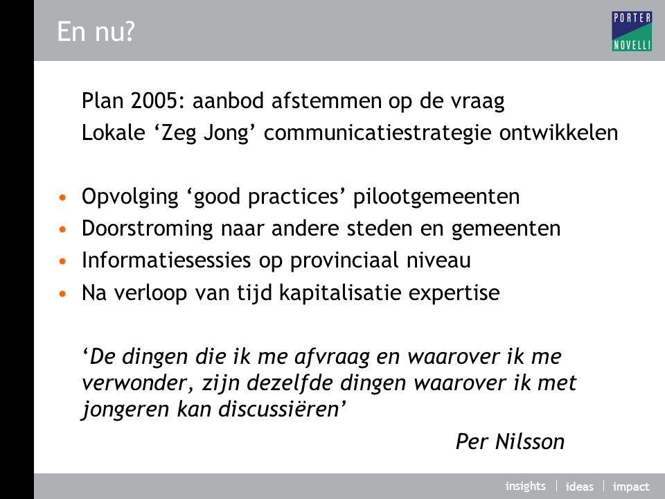 insights ideasimpact En nu? Plan 2005: aanbod afstemmen op de vraag Lokale 'Zeg Jong' communicatiestrategie ontwikkelen Opvolging 'good practices' pil