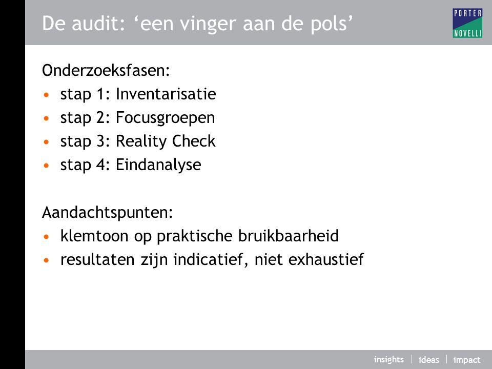 insights ideasimpact De audit: 'een vinger aan de pols' Onderzoeksfasen: stap 1: Inventarisatie stap 2: Focusgroepen stap 3: Reality Check stap 4: Ein