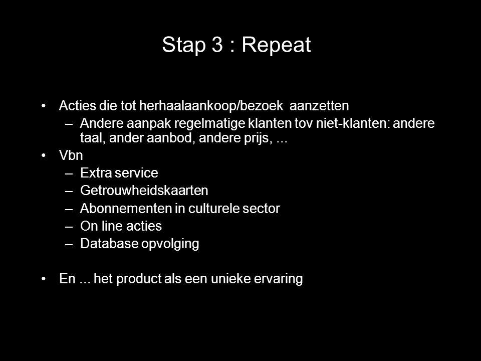 Stap 3 : Repeat Acties die tot herhaalaankoop/bezoek aanzetten –Andere aanpak regelmatige klanten tov niet-klanten: andere taal, ander aanbod, andere prijs,...