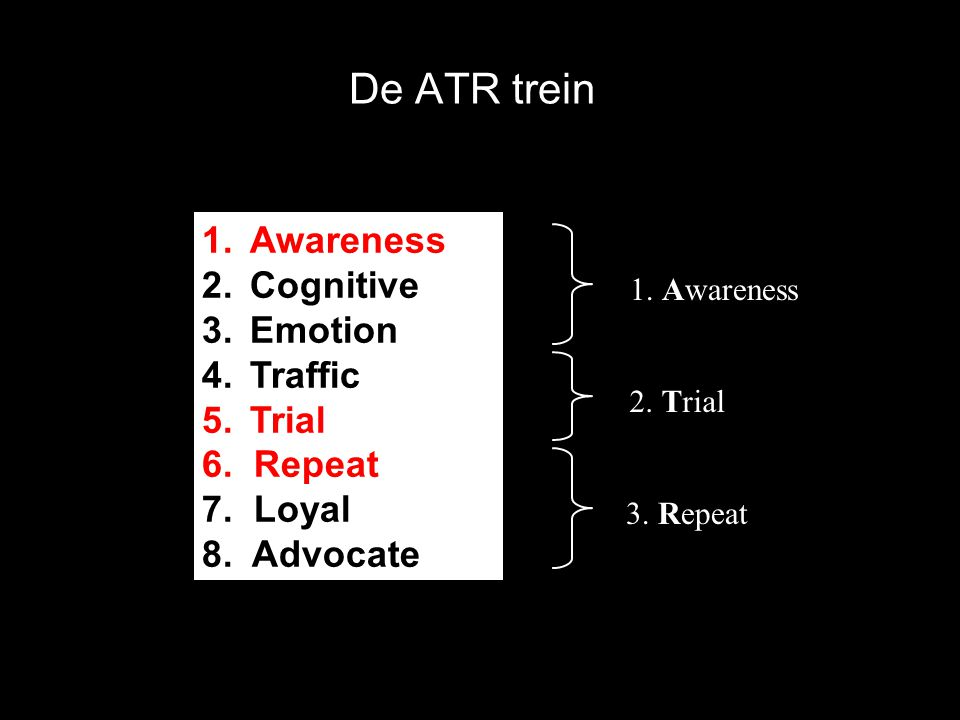 De ATR trein 1. Awareness 2. Trial 1.Awareness 2.Cognitive 3.Emotion 4.Traffic 5.Trial 6.