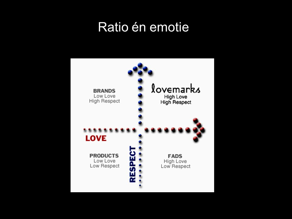 Ratio én emotie
