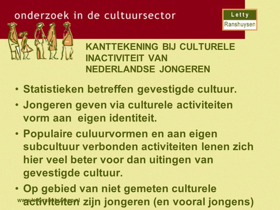 www.lettyranshuysen.nl KANTTEKENING BIJ CULTURELE INACTIVITEIT VAN NEDERLANDSE JONGEREN Statistieken betreffen gevestigde cultuur. Jongeren geven via