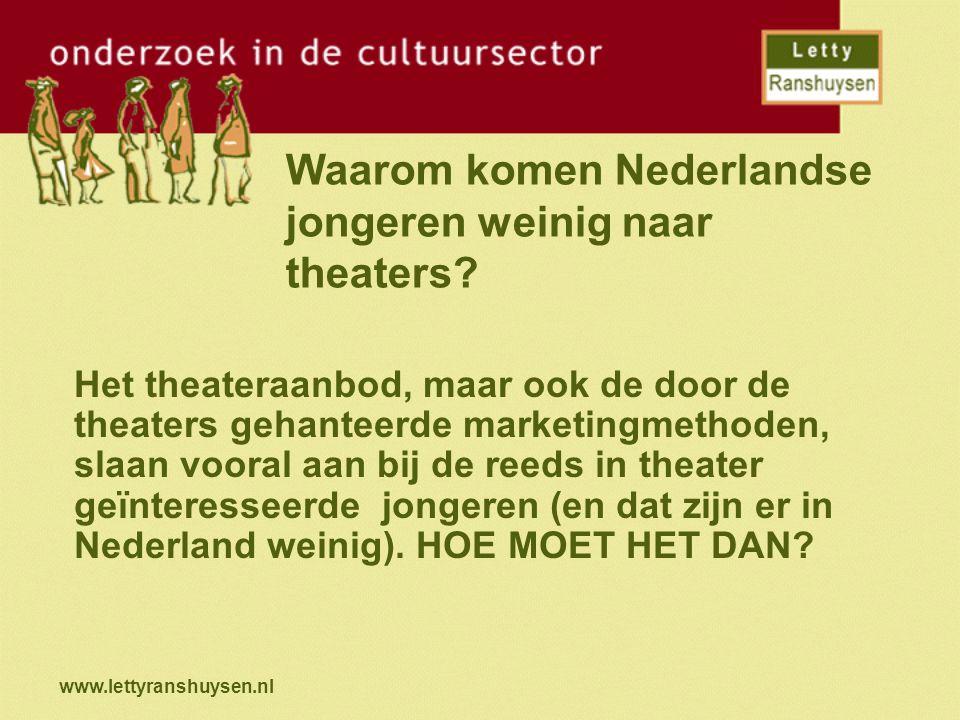 www.lettyranshuysen.nl Waarom komen Nederlandse jongeren weinig naar theaters? Het theateraanbod, maar ook de door de theaters gehanteerde marketingme