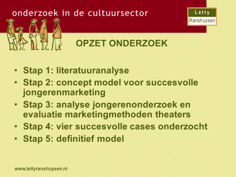 www.lettyranshuysen.nl OPZET ONDERZOEK Stap 1: literatuuranalyse Stap 2: concept model voor succesvolle jongerenmarketing Stap 3: analyse jongerenonderzoek en evaluatie marketingmethoden theaters Stap 4: vier succesvolle cases onderzocht Stap 5: definitief model