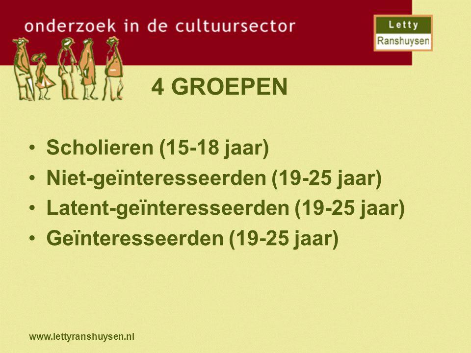 www.lettyranshuysen.nl 4 GROEPEN Scholieren (15-18 jaar) Niet-geïnteresseerden (19-25 jaar) Latent-geïnteresseerden (19-25 jaar) Geïnteresseerden (19-