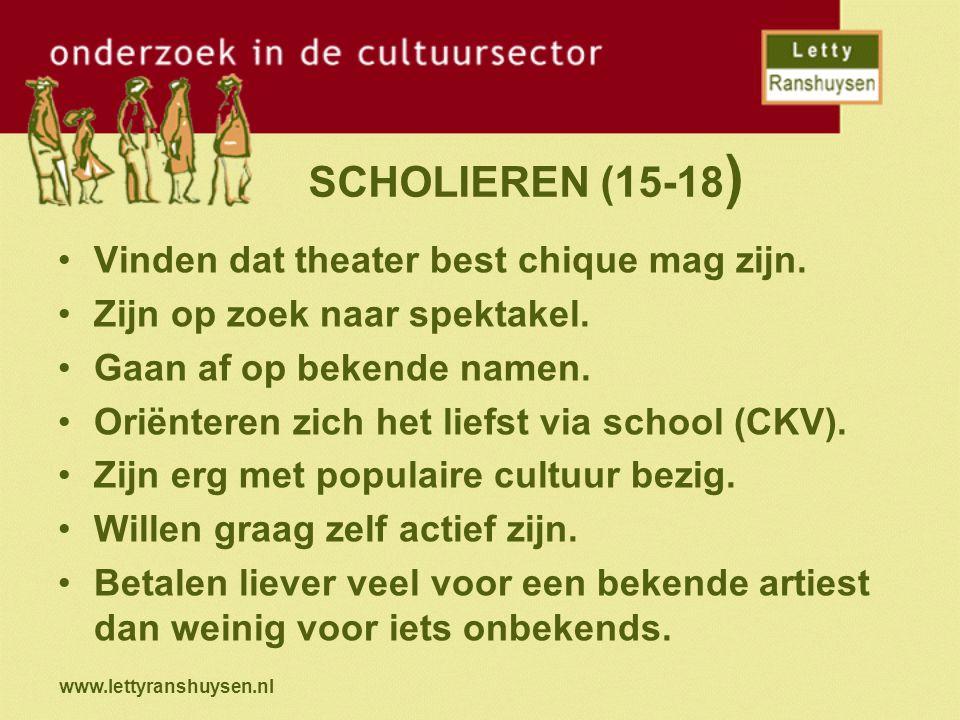 www.lettyranshuysen.nl SCHOLIEREN (15-18 ) Vinden dat theater best chique mag zijn. Zijn op zoek naar spektakel. Gaan af op bekende namen. Oriënteren