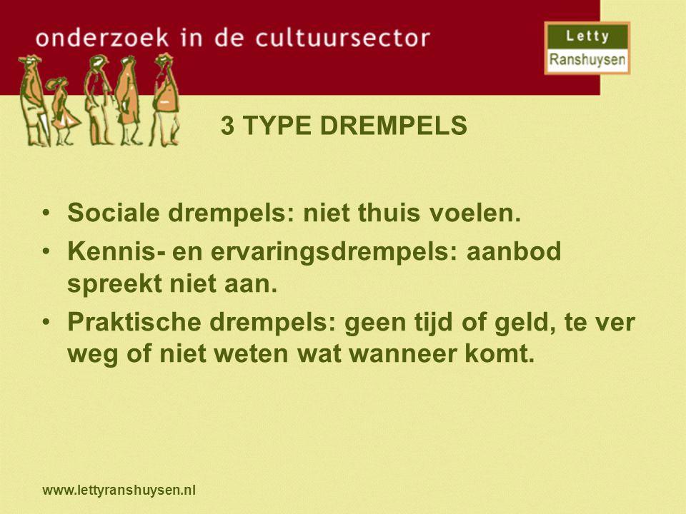www.lettyranshuysen.nl 3 TYPE DREMPELS Sociale drempels: niet thuis voelen. Kennis- en ervaringsdrempels: aanbod spreekt niet aan. Praktische drempels