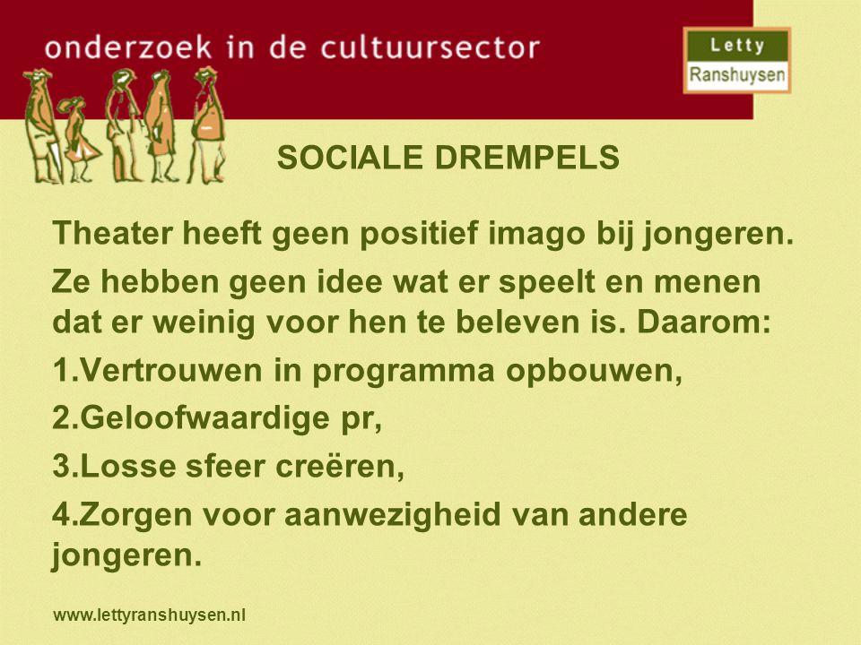 www.lettyranshuysen.nl SOCIALE DREMPELS Theater heeft geen positief imago bij jongeren. Ze hebben geen idee wat er speelt en menen dat er weinig voor