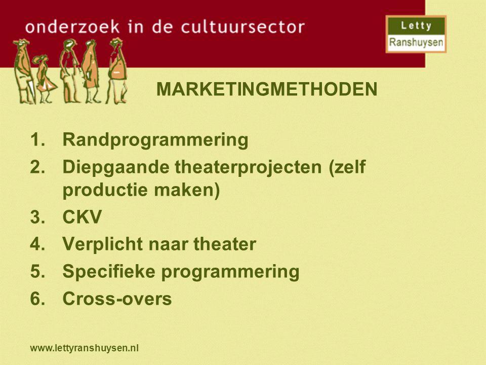 www.lettyranshuysen.nl MARKETINGMETHODEN 1.Randprogrammering 2.Diepgaande theaterprojecten (zelf productie maken) 3.CKV 4.Verplicht naar theater 5.Spe
