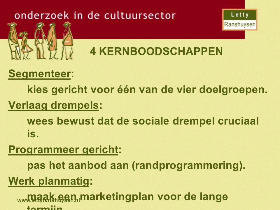 www.lettyranshuysen.nl 4 KERNBOODSCHAPPEN Segmenteer: kies gericht voor één van de vier doelgroepen. Verlaag drempels: wees bewust dat de sociale drem