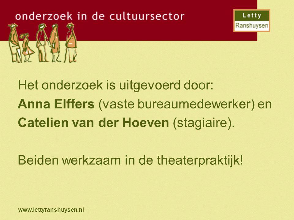 www.lettyranshuysen.nl Het onderzoek is uitgevoerd door: Anna Elffers (vaste bureaumedewerker) en Catelien van der Hoeven (stagiaire). Beiden werkzaam