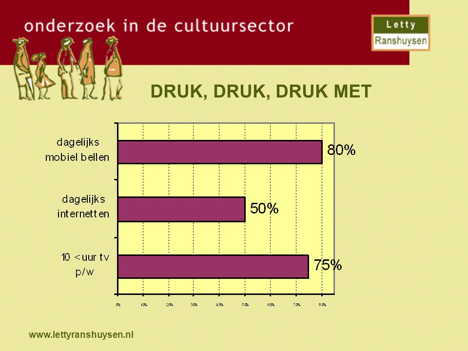 www.lettyranshuysen.nl MARKETINGMETHODEN 1.Kortingskaarten 2.Jongerenabonnementen 3.Last-minute-kortingen 4.Andere aanvangstijden 5.Locatiekeuze 6.Flyeren 7.Promotionele acties