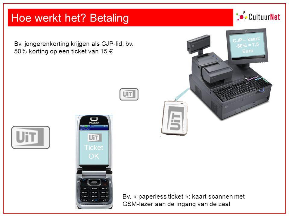 CJP – kaart: -50% = 7,5 Euro Hoe werkt het. Betaling Bv.