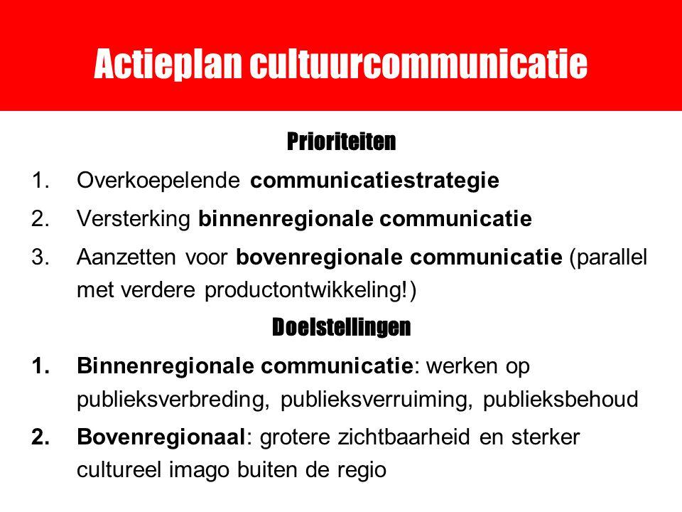 Actieplan cultuurcommunicatie Prioriteiten 1.Overkoepelende communicatiestrategie 2.Versterking binnenregionale communicatie 3.Aanzetten voor bovenregionale communicatie (parallel met verdere productontwikkeling!) Doelstellingen 1.Binnenregionale communicatie: werken op publieksverbreding, publieksverruiming, publieksbehoud 2.Bovenregionaal: grotere zichtbaarheid en sterker cultureel imago buiten de regio