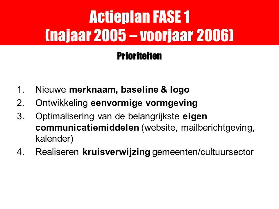 Actieplan FASE 1 (najaar 2005 – voorjaar 2006) Prioriteiten 1.Nieuwe merknaam, baseline & logo 2.Ontwikkeling eenvormige vormgeving 3.Optimalisering van de belangrijkste eigen communicatiemiddelen (website, mailberichtgeving, kalender) 4.Realiseren kruisverwijzing gemeenten/cultuursector