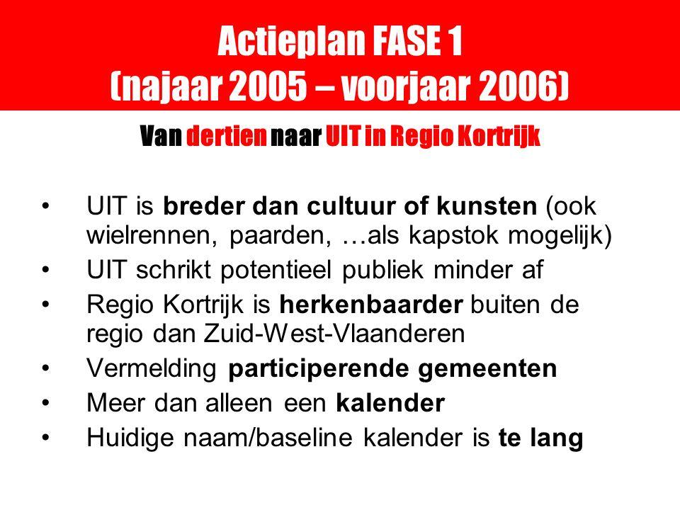 Actieplan FASE 1 (najaar 2005 – voorjaar 2006) Van dertien naar UIT in Regio Kortrijk UIT is breder dan cultuur of kunsten (ook wielrennen, paarden, …als kapstok mogelijk) UIT schrikt potentieel publiek minder af Regio Kortrijk is herkenbaarder buiten de regio dan Zuid-West-Vlaanderen Vermelding participerende gemeenten Meer dan alleen een kalender Huidige naam/baseline kalender is te lang
