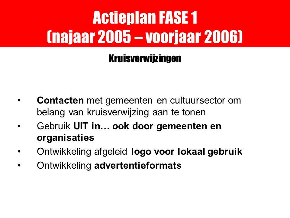 Actieplan FASE 1 (najaar 2005 – voorjaar 2006) Kruisverwijzingen Contacten met gemeenten en cultuursector om belang van kruisverwijzing aan te tonen Gebruik UIT in… ook door gemeenten en organisaties Ontwikkeling afgeleid logo voor lokaal gebruik Ontwikkeling advertentieformats