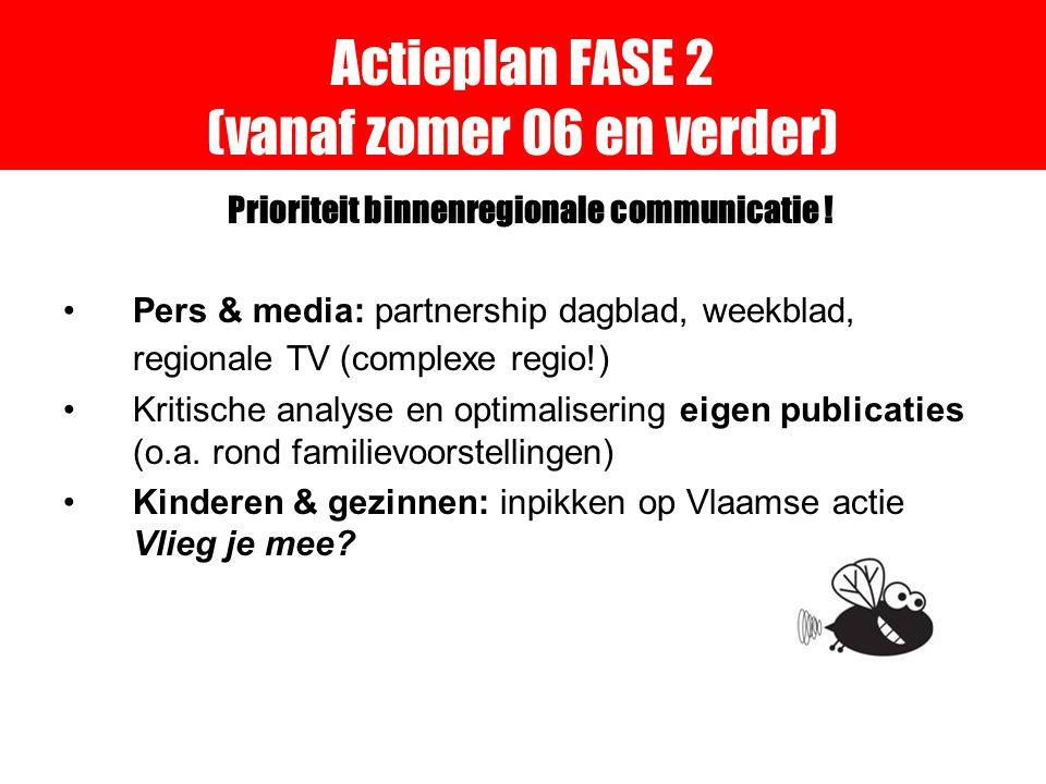 Actieplan FASE 2 (vanaf zomer 06 en verder) Prioriteit binnenregionale communicatie .
