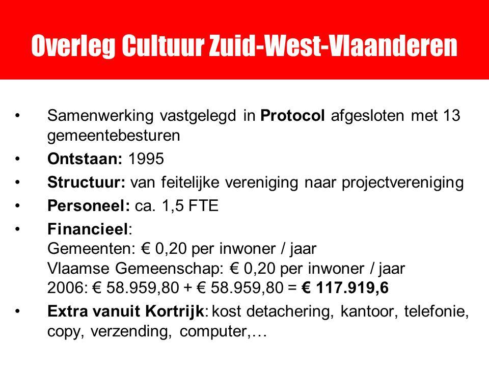 Overleg Cultuur Zuid-West-Vlaanderen Samenwerking vastgelegd in Protocol afgesloten met 13 gemeentebesturen Ontstaan: 1995 Structuur: van feitelijke vereniging naar projectvereniging Personeel: ca.