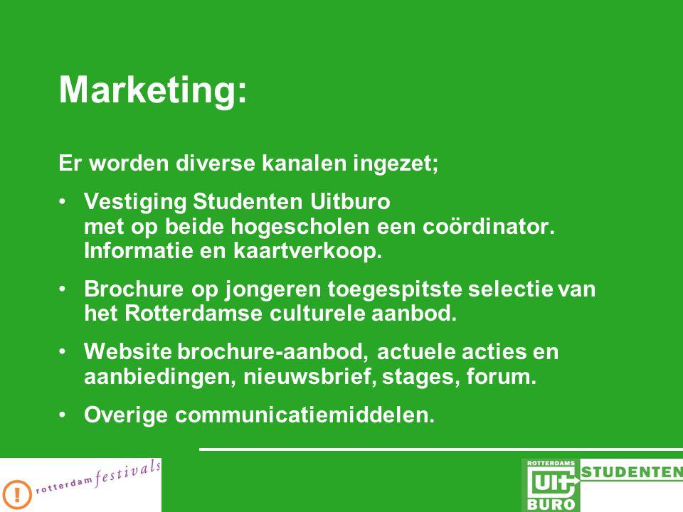 Marketing: Er worden diverse kanalen ingezet; Vestiging Studenten Uitburo met op beide hogescholen een coördinator.